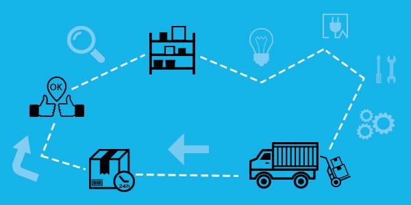 Desde la compra de la materia prima hasta la entrega final al consumidor, todo el proceso se vigila y mejora con las normas de calidad correctas.