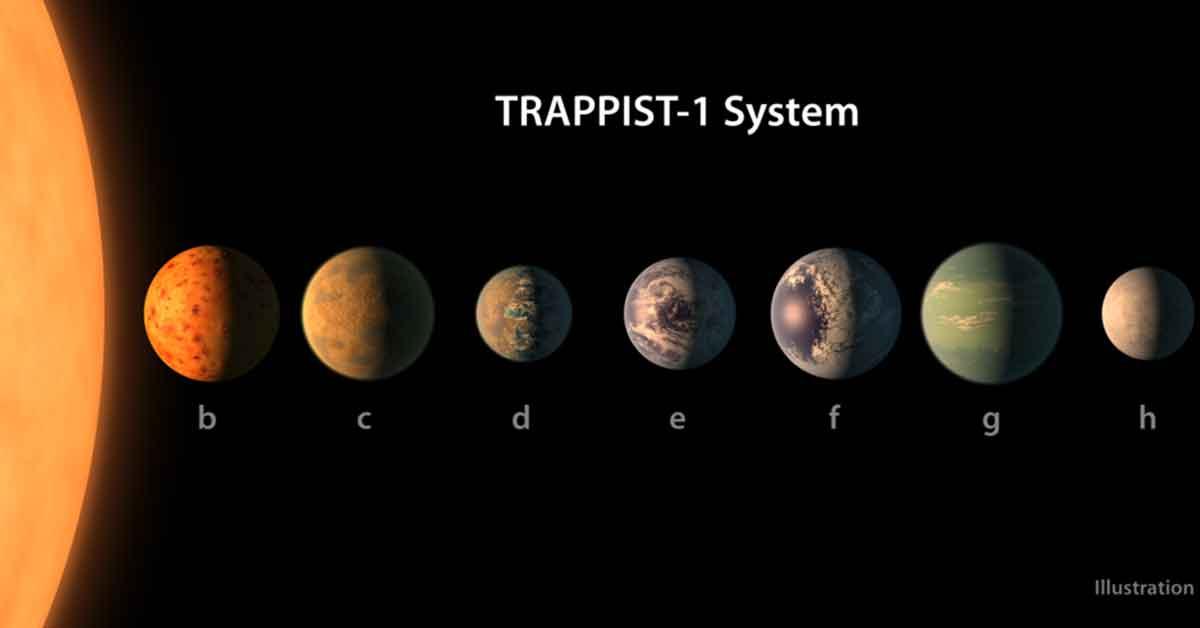 Imagen de Sistema Solar similar a la tierra con siete planetas habitables