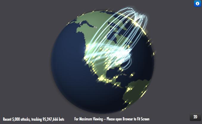Prolexic Ataques DDoS